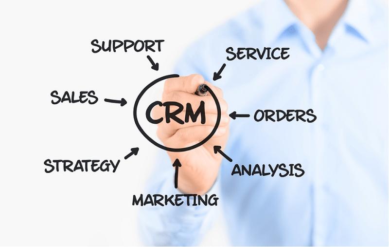Phần mềm CRM – Bí quyết chinh phục khách hàng